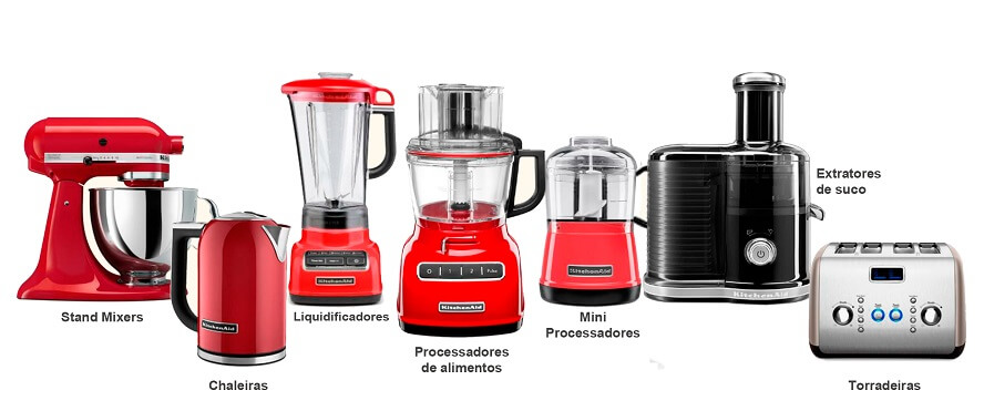 Voucher Kitchenaid